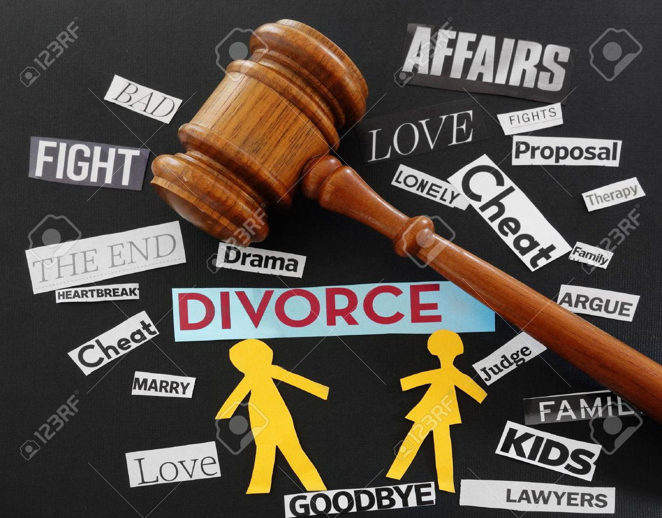 divorce in the military Structure to how a divorce or legal separation will proceed in wisconsin for a  detailed  if you and your spouse reach an agreement, you can complete and file  a stipulation for temporary order if you and  complex to handle on your own.